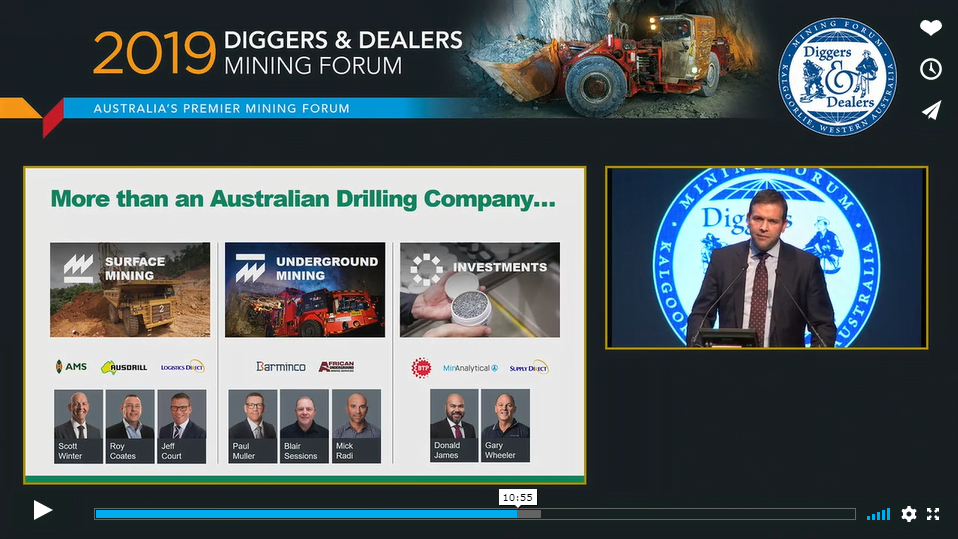 Group Managing Director Mark Norwell's presentation at Diggers and Dealers 2019