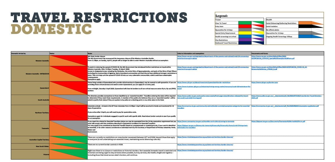 English • Travel Restrictions Domestic